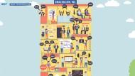 Meine kleine Firma: In 14 Schritten zum eigenen Start-up