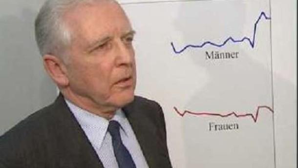 Deutscher gewinnt Medizin-Nobelpreis