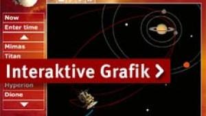 Irdischer Besucher am Saturn