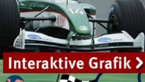 FIA läßt Rennställe weiter im Regen stehen