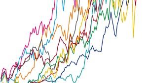 Die zehn besten Aktien des Jahrzehnts