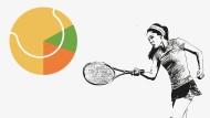 Schneller Schlau Tennis Teaser