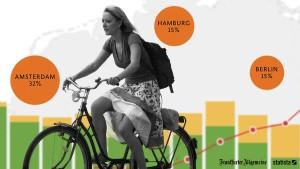 Fahr Rad, aber lass Dich nicht überfahren