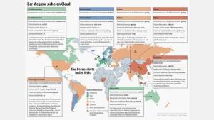 Die Wege zur sicheren Cloud