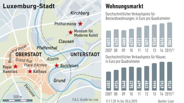 bilderstrecke zu wohnen in luxemburg lockruf des geldes bild 2 von 4 faz. Black Bedroom Furniture Sets. Home Design Ideas