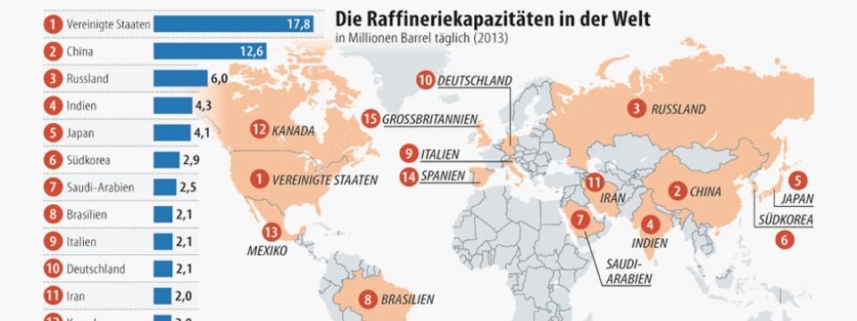 Die Frage drängt sich daher auf: Wieviel Strom verbraucht eigentlich die Welt? Die International Energy Agency (IEA) nennt als Bedarf an Strom für Deutschland jährlich GWh (Gigawattstunden). 1 GWh entspricht 1 Million kWh.