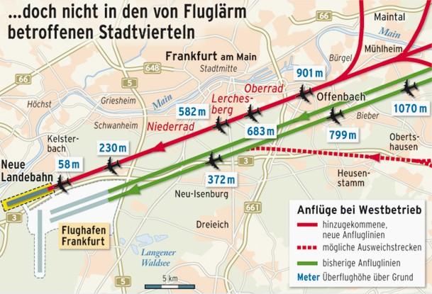 Fluglärm Köln Stadtteile