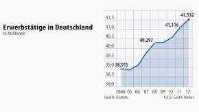 Infografik / Erwerbstätige in Deutschland