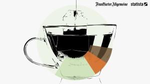 Tee – der ungeahnte Profiteur der Pandemie