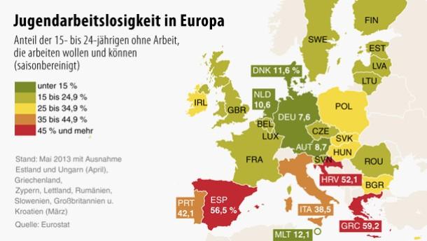 infografik / Jugendarbeitslosigkeit in Europa