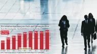 Früh vorgesorgt: Vor allem bis zum 40. Lebensjahr steigt das Einkommen von Fach- und Führungskräften in Deutschland