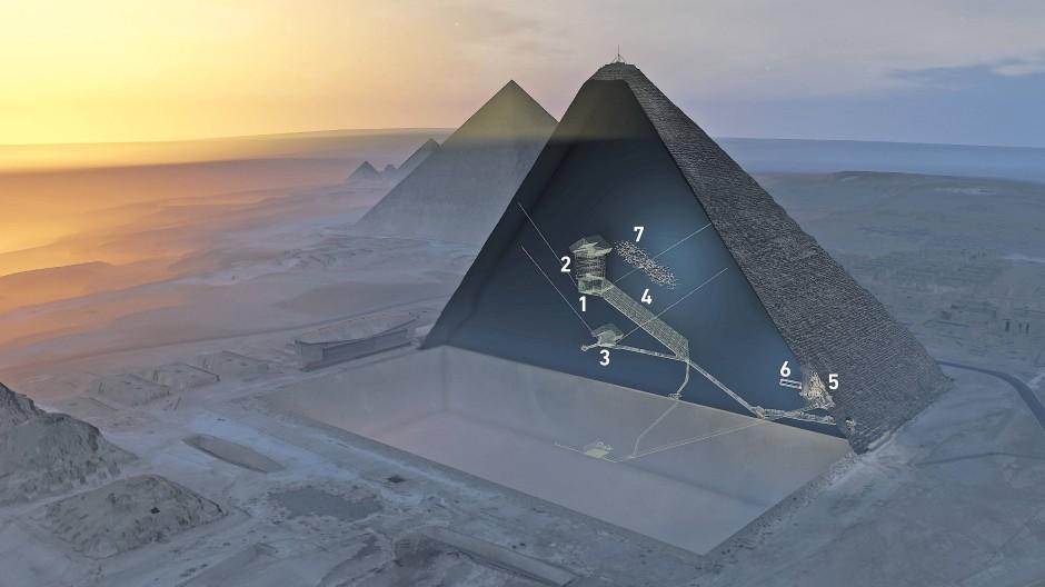 """Das Innere der um 2600 v. Chr. erbauten Cheops-Pyramide: Königskammer (1), Entlastungskammern (2), """" Königinnenkammer"""" (3), Große Galerie (4), """"Chevrons"""" (5), im Oktober 2016 entdeckter Hohlraum (6), ungefähre Lage des jetzt entdeckten Hohlraums (7)."""