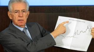 Euroländer leihen sich weniger Geld als geplant