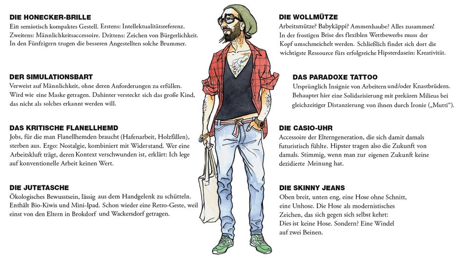 https   www.faz.net aktuell stil mode-design wie-modetrends-in ... ff3856515e