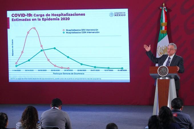 Wie wirken sich Maßnahmen zur Eindämmung von Covid-19 auf die Belastung des Gesundheitssystems aus? Modelle liefern Antworten wie hier in Mexiko.