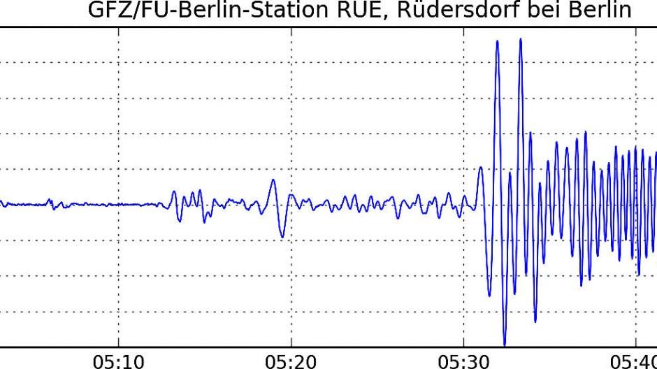 Noch in Berlin war das mexikanische Erdbeben spürbar, wie in dieser Messung der GEOFON-Erdbebenstation bei Berlin vom 8. September zu sehen ist.