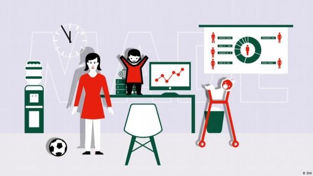 Gender Pay-Gap: Ein Faktencheck