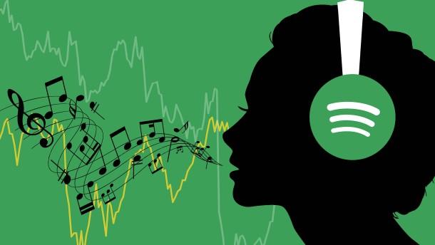 Spotifys verrückter Börsengang
