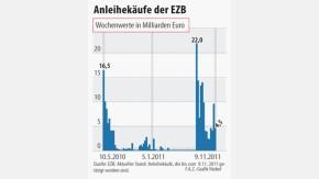 Infografik / Anleihekäufe der EZB