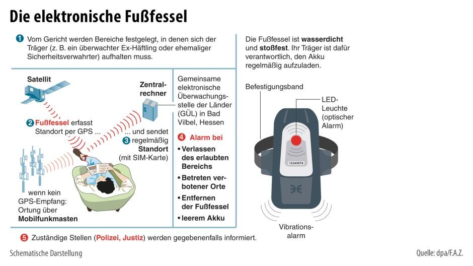 Berühmt Elektronische Schaltungsentwürfe Bilder - Elektrische ...