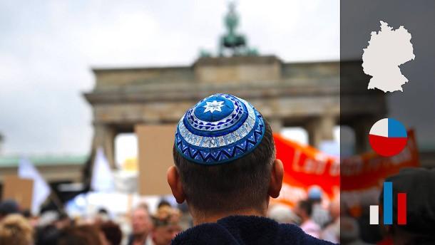 Wie antisemitisch ist Deutschland?