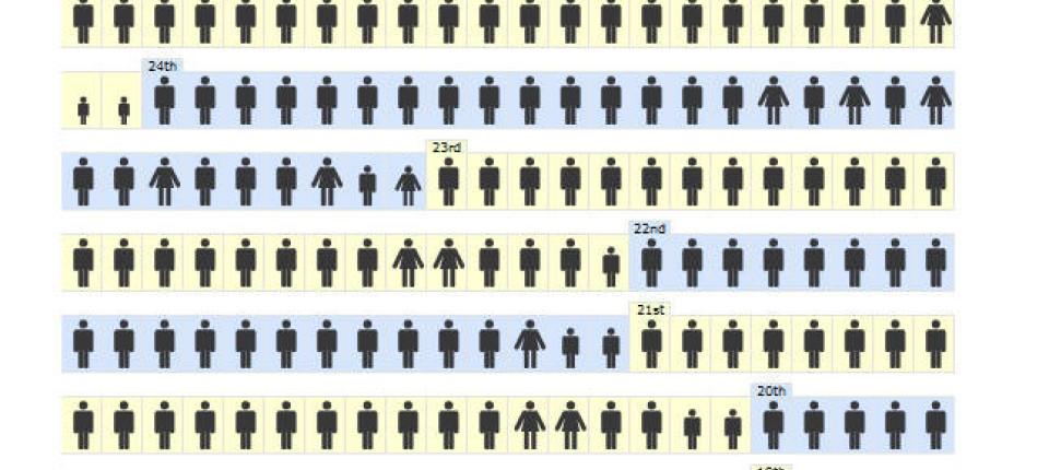 Erschreckende Statistik: Wie viele Amerikaner sterben durch ...