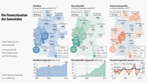 60 Städte in NRW sollen für schwächere zahlen
