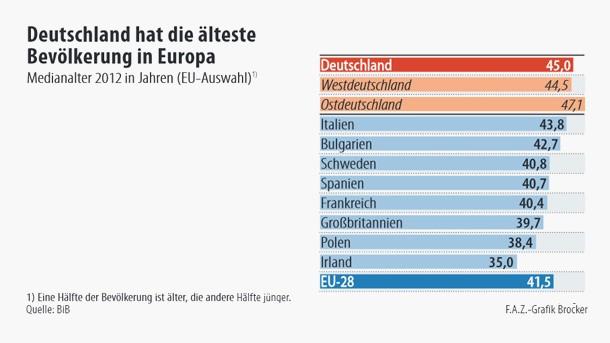 Italien Schweden Statistik