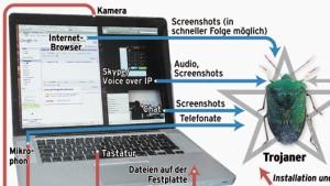 Anatomie eines digitalen Ungeziefers