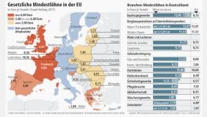 Widerstand gegen Vorschläge der CDU