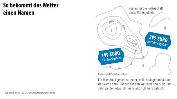 Infografik/ Unwetter7