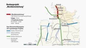 "Infografik / Karte / Neubauprojekt ""Westküstenleitung"""