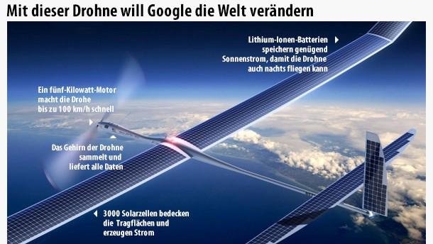 Das Faszinierende an der Google-Drohne