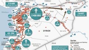 Karte / Syrien Humanitäre Notlage und Flüchtlinge