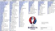 Das Europa des FC Liverpool