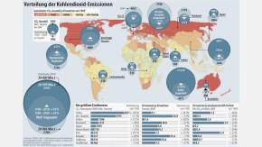 Infografik / Verteilung der Kohlendioxid-Emissionen 1