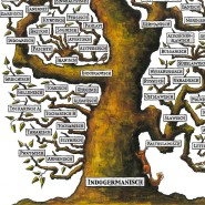 So stellte man sich die indogermanische Sprachfamilie im Jahr 1999 vor. Inzwischen hängen die Stammbäume stark von den verwendeten Datenbanken ab - weshalb sie sich beträchtlich unterscheiden.