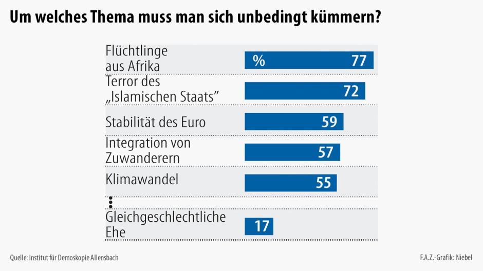 Homoehe Deutschland