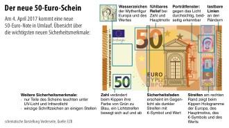 Ein Geldfälscher über Den Neuen 50 Euro Schein