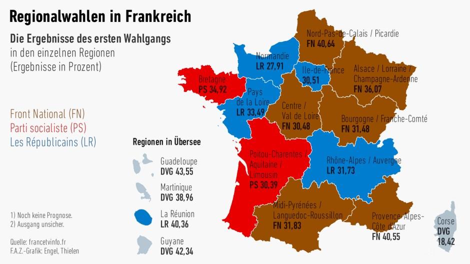 Ergebnis Frankreich Wahl