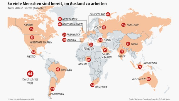 Karriere?  Am liebsten in  Deutschland