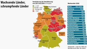 Die Deutschen flüchten vom Land