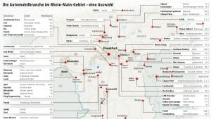 Rhein-Main unter jeder Motorhaube