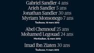 "Das Titelblatt der ""Libération"", 20. März 2012"