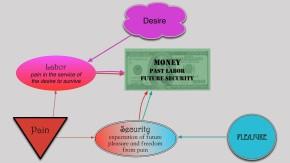 Infografik / Modelle, die sich nicht benehmen / Liebe und Geld haben vieles gemeinsam
