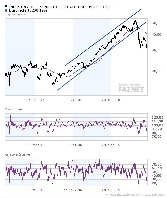 Eurojackpot Gewinnausschüttung