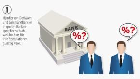 Infografik / Manipulation des Libor / 1