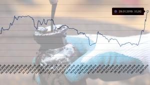 Anleger setzen in Venezuela auf Regimewechsel