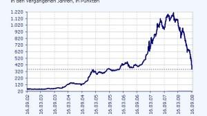 Ukrainische Börse schwächer als die russische