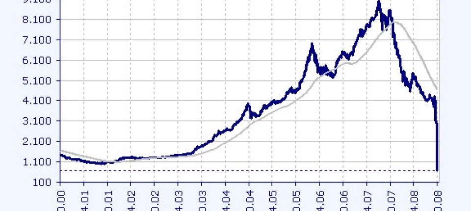 Aktienkurse Aktuell Dax
